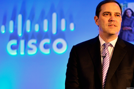 Buy Cisco's Stock Before It Rallies a Quick 10%